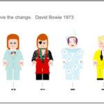 David Bowie, o Homem das Estrelas